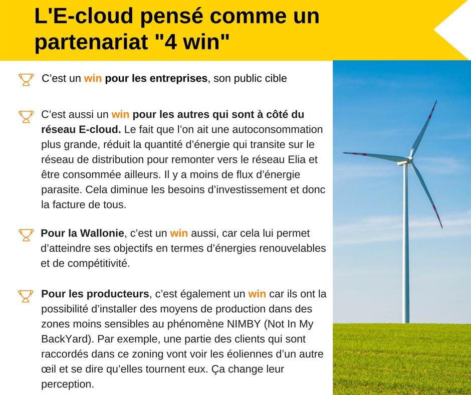 """l'E-Cloud - les """"4 win"""" en résumé"""